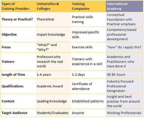 AAPM GAPM Global International Academy of Project Management ...